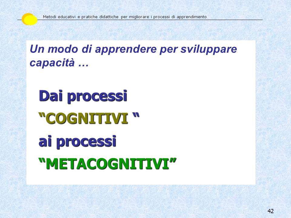42 Un modo di apprendere per sviluppare capacità … Dai processi COGNITIVI COGNITIVI ai processi METACOGNITIVI Metodi educativi e pratiche didattiche p