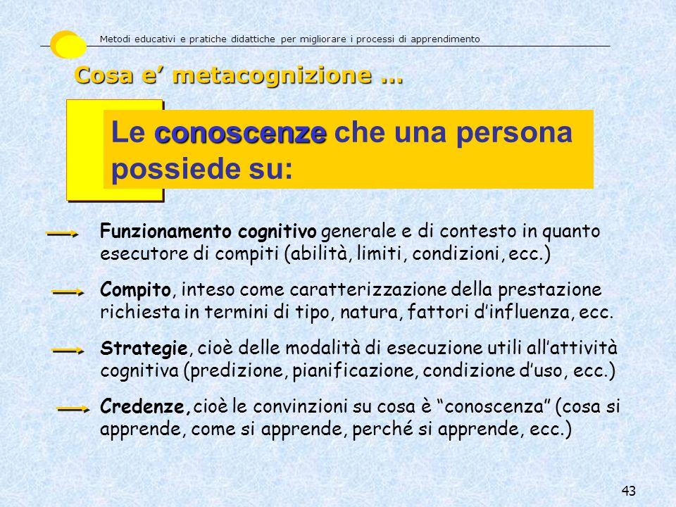 43 Cosa e metacognizione … Funzionamento cognitivo generale e di contesto in quanto esecutore di compiti (abilità, limiti, condizioni, ecc.) Compito,