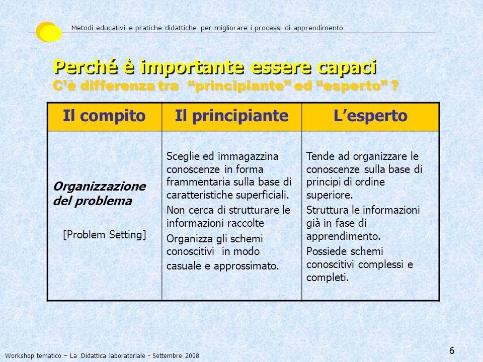 6 Il compitoIl principianteLesperto Organizzazione del problema [Problem Setting] Sceglie ed immagazzina conoscenze in forma frammentaria sulla base d