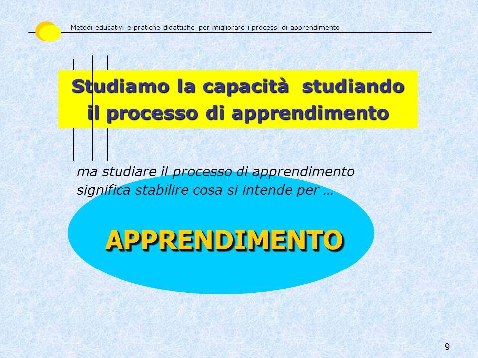 9 Studiamo la capacità studiando il processo di apprendimento ma studiare il processo di apprendimento significa stabilire cosa si intende per … APPRE