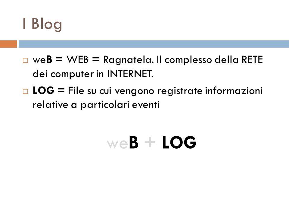 I Blog weB = WEB = Ragnatela. Il complesso della RETE dei computer in INTERNET.