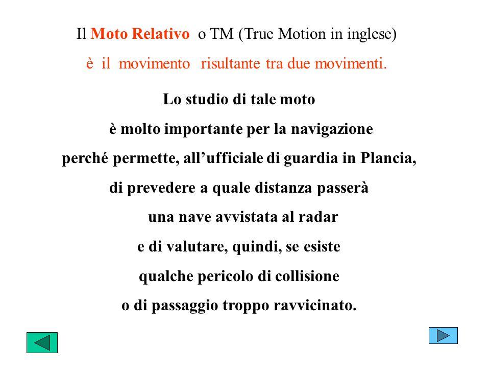 Il Moto Relativo o TM (True Motion in inglese) è il movimento risultante tra due movimenti.