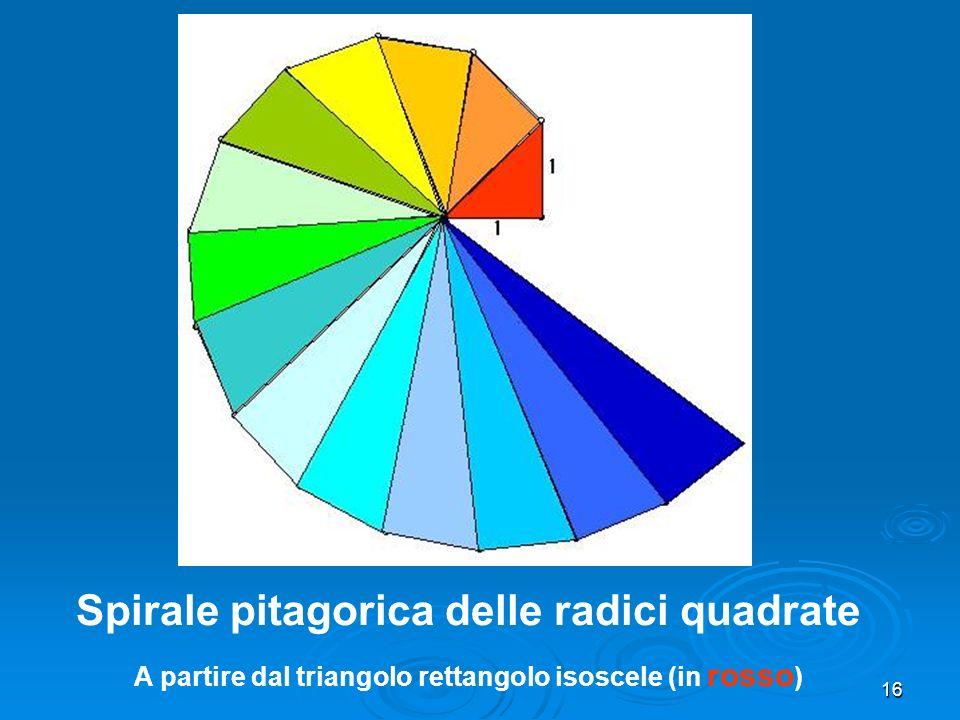 16 Spirale pitagorica delle radici quadrate A partire dal triangolo rettangolo isoscele (in rosso )