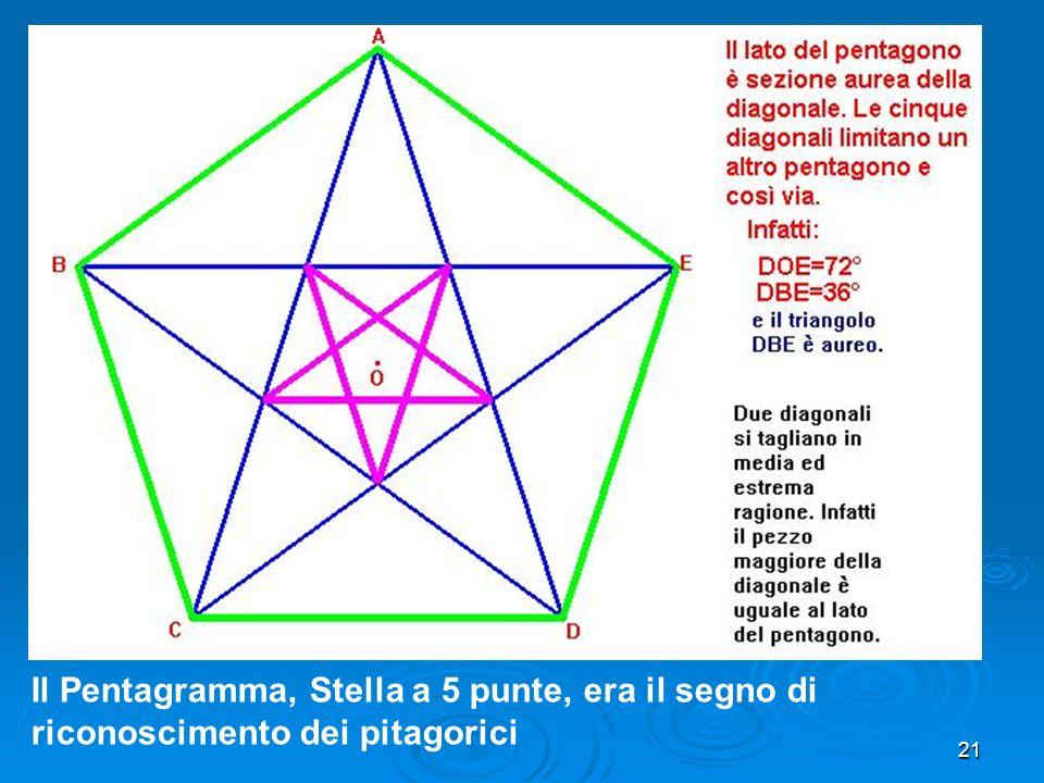 21 Il Pentagramma, Stella a 5 punte, era il segno di riconoscimento dei pitagorici