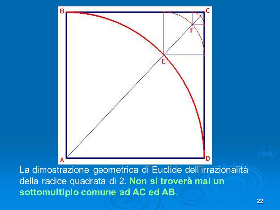 22 La dimostrazione geometrica di Euclide dellirrazionalità della radice quadrata di 2. Non si troverà mai un sottomultiplo comune ad AC ed AB.