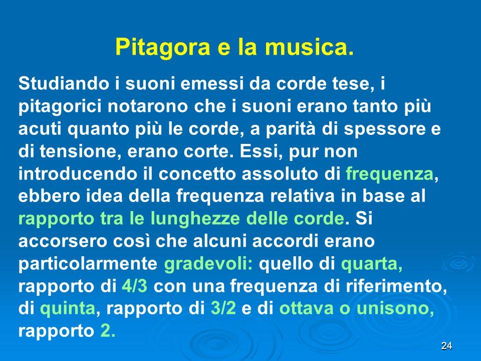 24 Pitagora e la musica. Studiando i suoni emessi da corde tese, i pitagorici notarono che i suoni erano tanto più acuti quanto più le corde, a parità