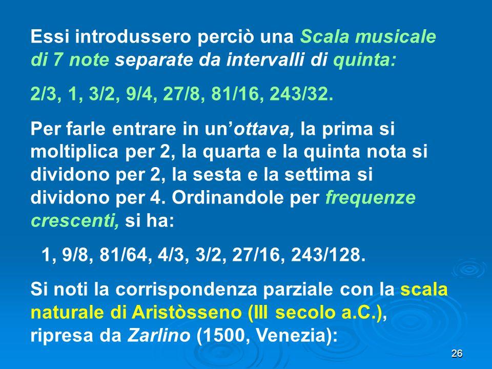 26 Essi introdussero perciò una Scala musicale di 7 note separate da intervalli di quinta: 2/3, 1, 3/2, 9/4, 27/8, 81/16, 243/32. Per farle entrare in