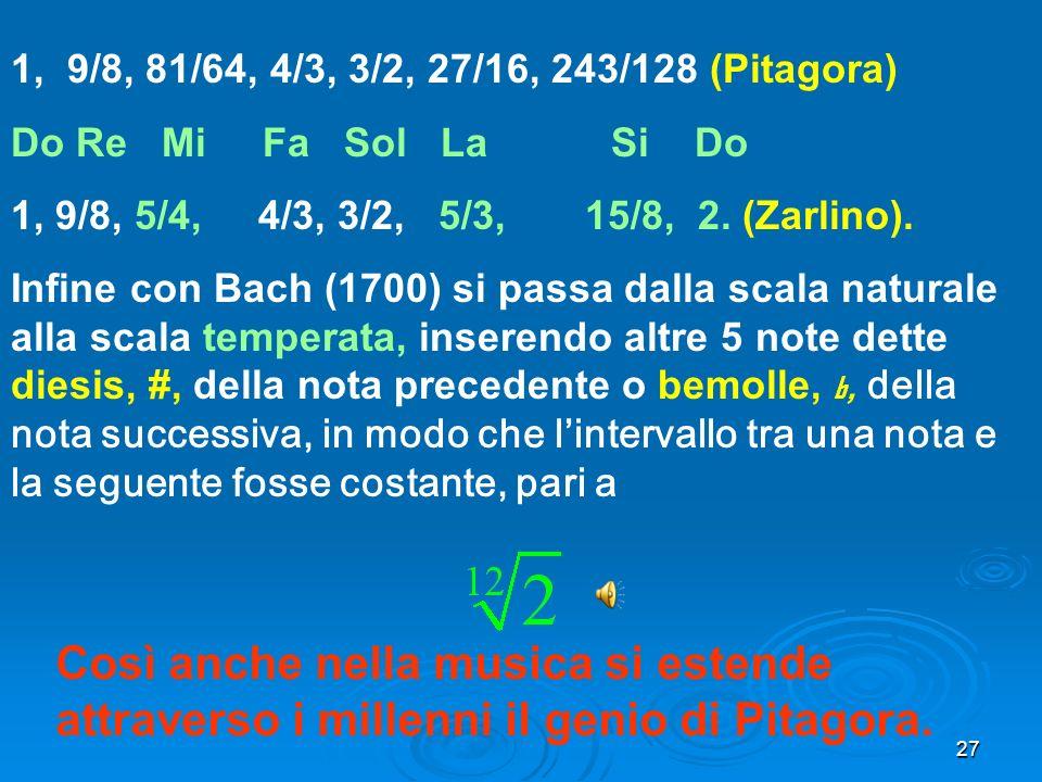 27 1, 9/8, 81/64, 4/3, 3/2, 27/16, 243/128 (Pitagora) Do Re Mi Fa Sol La Si Do 1, 9/8, 5/4, 4/3, 3/2, 5/3, 15/8, 2. (Zarlino). Infine con Bach (1700)