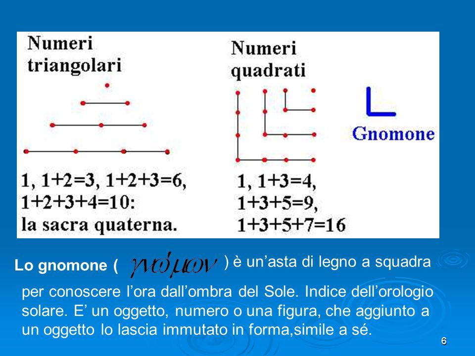 6 Lo gnomone ( ) è unasta di legno a squadra per conoscere lora dallombra del Sole. Indice dellorologio solare. E un oggetto, numero o una figura, che
