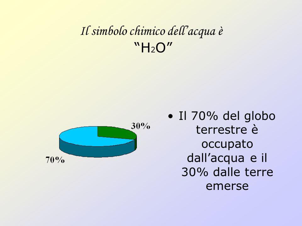 Il simbolo chimico dellacqua è H 2 O Il 70% del globo terrestre è occupato dallacqua e il 30% dalle terre emerse