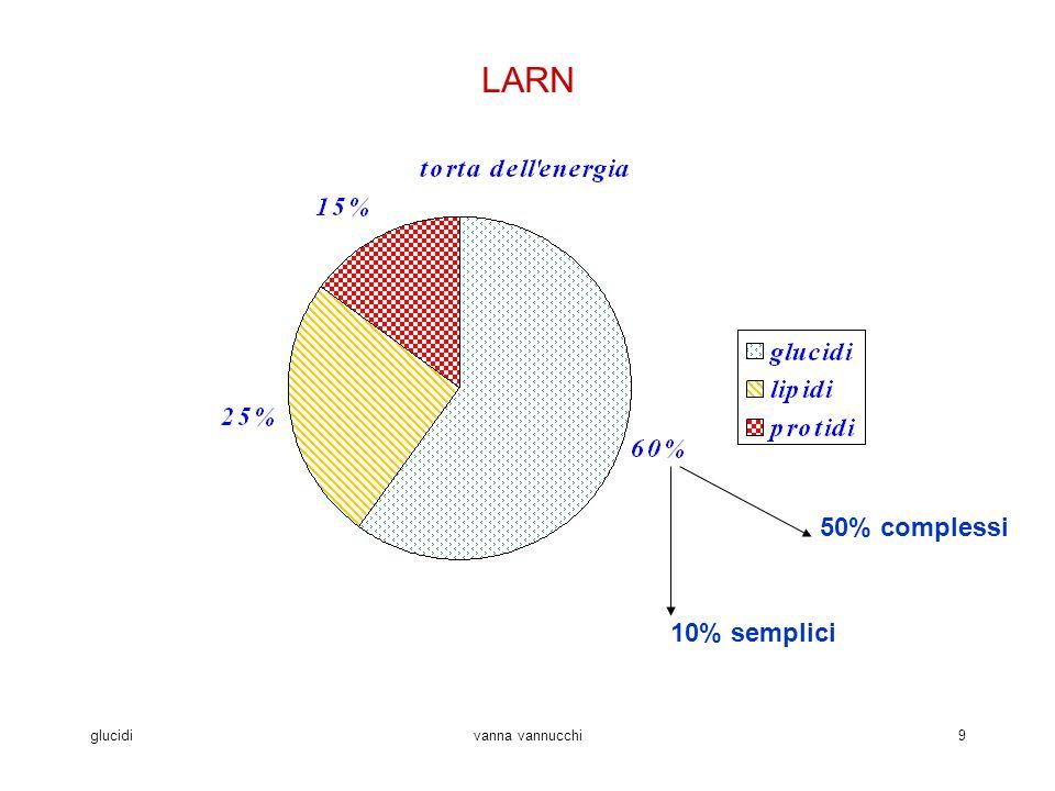 glucidivanna vannucchi9 LARN 50% complessi 10% semplici