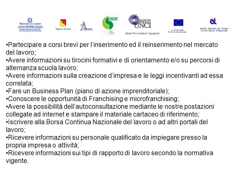 Regione Siciliana Agenzia Regionale per lImpiego e la Formazione Professionale Sede Provinciale di Agrigento Unione Europea Fondo Sociale Europeo Part