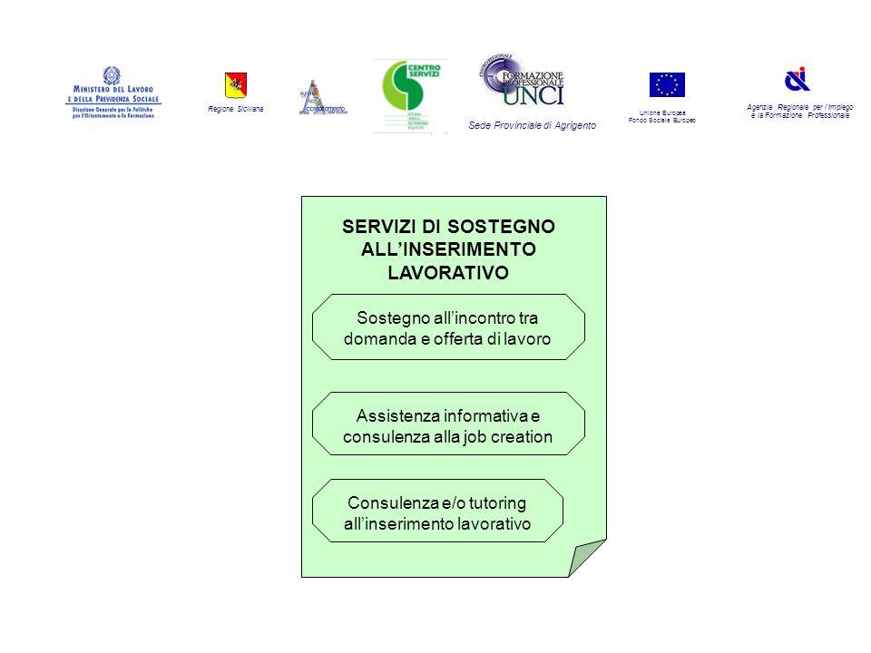 Regione Siciliana Agenzia Regionale per lImpiego e la Formazione Professionale Sede Provinciale di Agrigento Unione Europea Fondo Sociale Europeo SERVIZI DI SOSTEGNO ALLINSERIMENTO LAVORATIVO Sostegno allincontro tra domanda e offerta di lavoro Assistenza informativa e consulenza alla job creation Consulenza e/o tutoring allinserimento lavorativo