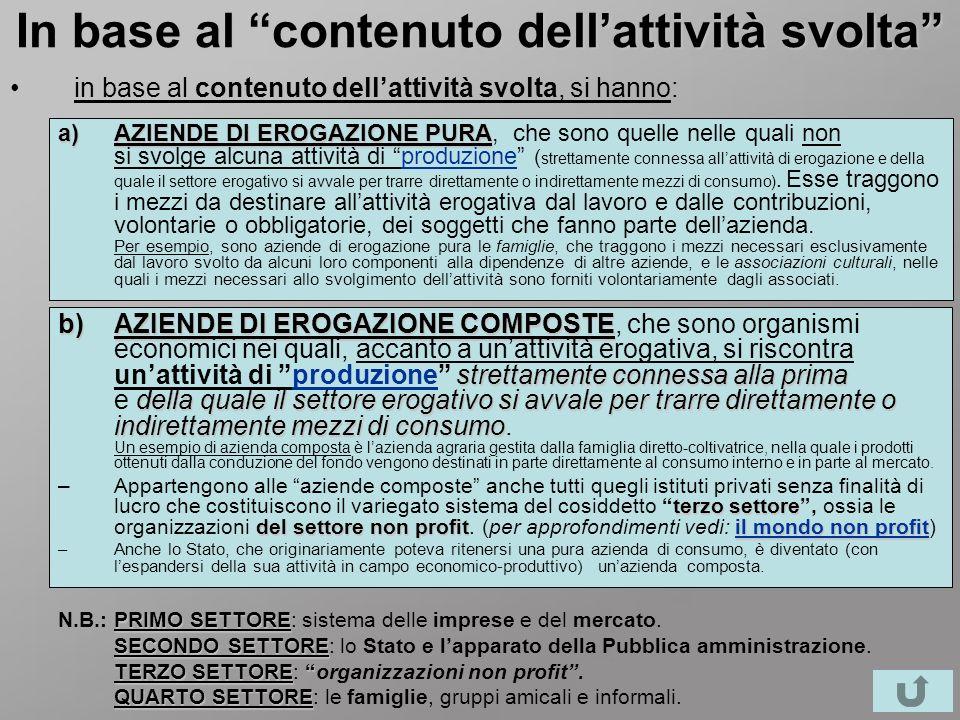 In base al contenuto dellattività svolta in base al contenuto dellattività svolta, si hanno: a)AZIENDE DI EROGAZIONE PURA a)AZIENDE DI EROGAZIONE PURA