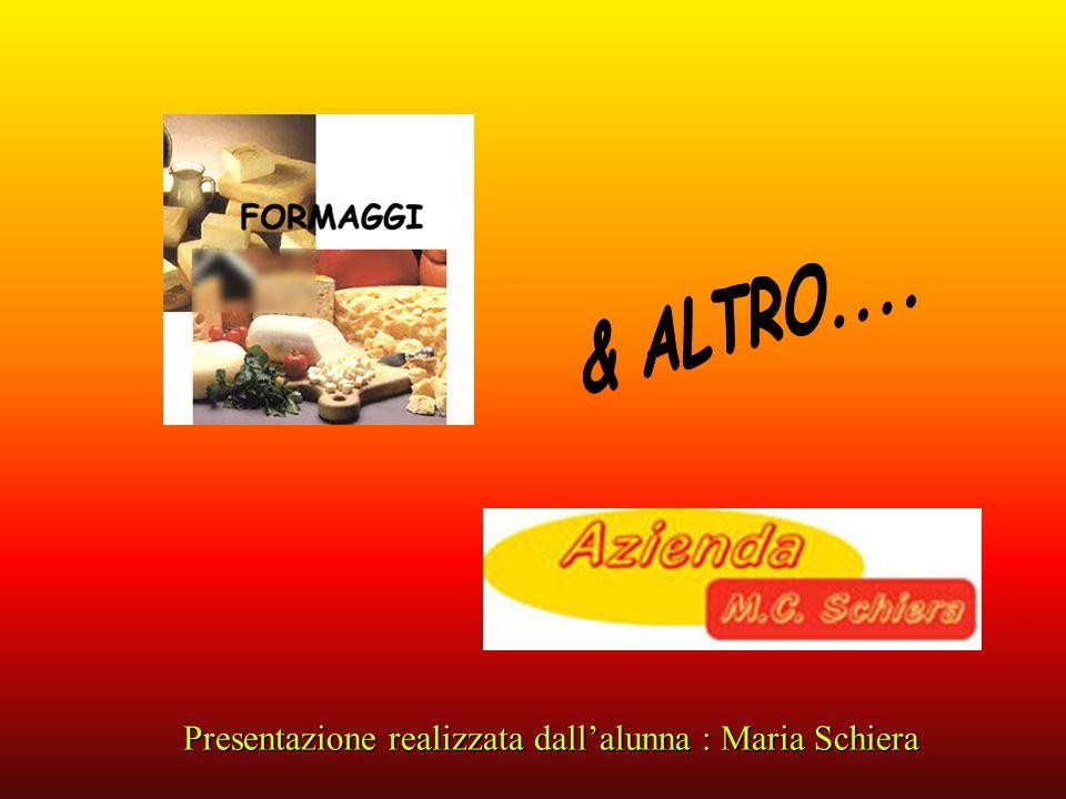 Presentazione realizzata dallalunna : Maria Schiera