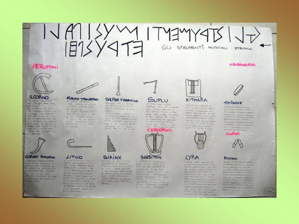 Abbiamo riportato sulla mappa con apposita legenda i luoghi in cui sono stati ritrovati oggetti, sarcofagi, vasi, pitture parietali ed iconografie in genere, raffiguranti gli strumenti musicali.