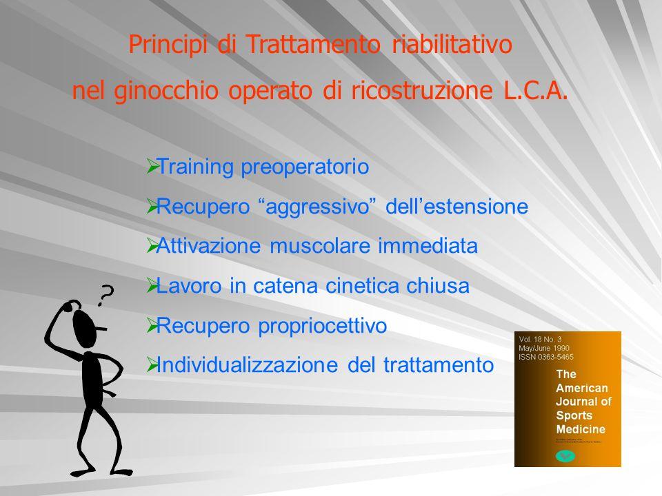 Principi di Trattamento riabilitativo nel ginocchio operato di ricostruzione L.C.A. Training preoperatorio Recupero aggressivo dellestensione Attivazi
