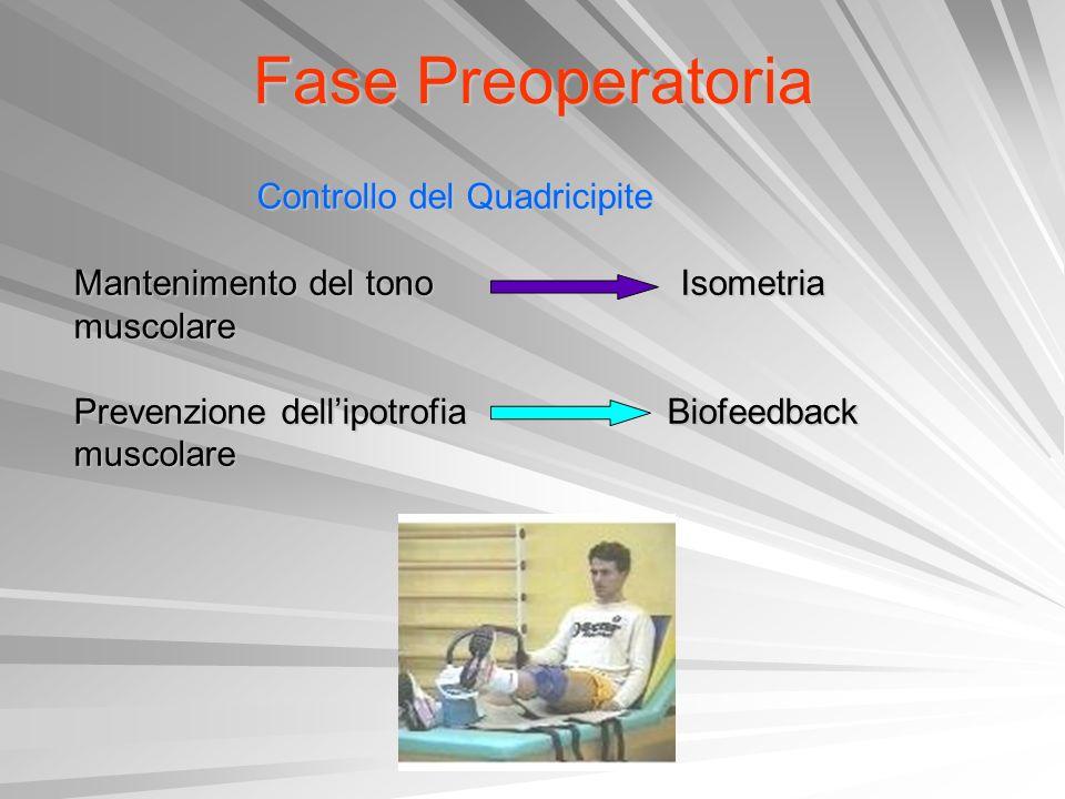 Fase Preoperatoria Controllo del Quadricipite Controllo del Quadricipite Mantenimento del tono Isometria muscolare Prevenzione dellipotrofia Biofeedba
