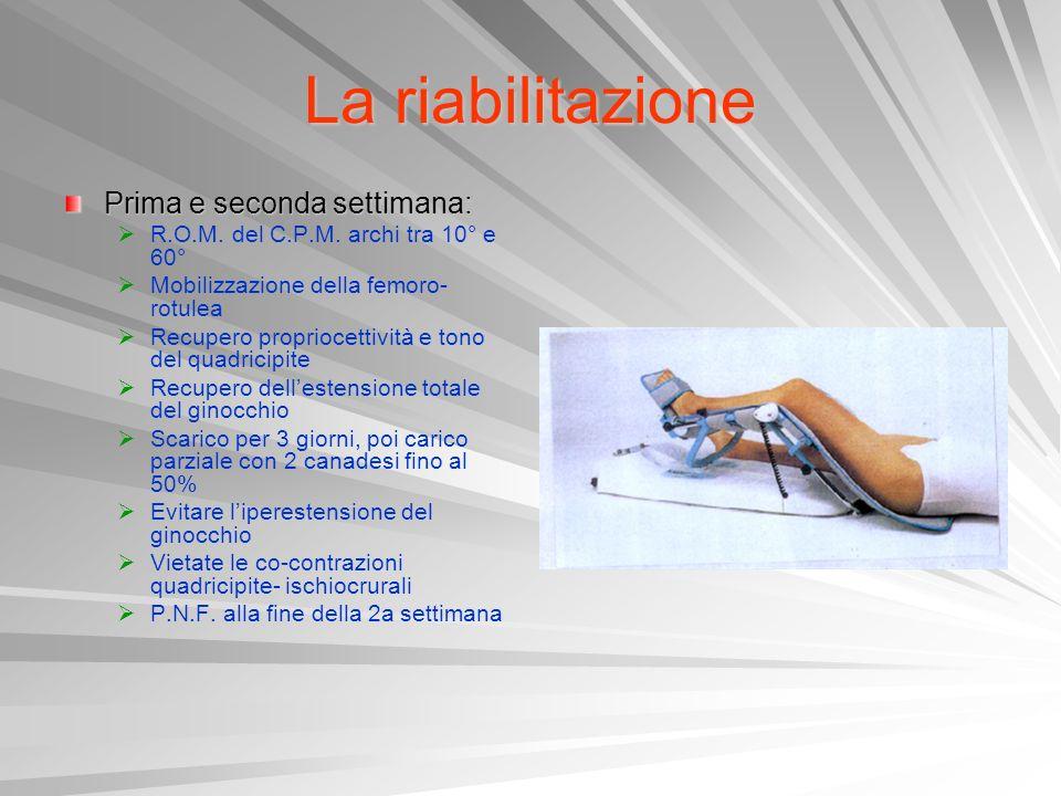 La riabilitazione Prima e seconda settimana: R.O.M. del C.P.M. archi tra 10° e 60° Mobilizzazione della femoro- rotulea Recupero propriocettività e to