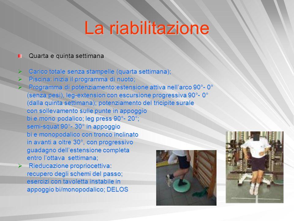 La riabilitazione Quarta e quinta settimana Carico totale senza stampelle (quarta settimana); Carico totale senza stampelle (quarta settimana); Piscin
