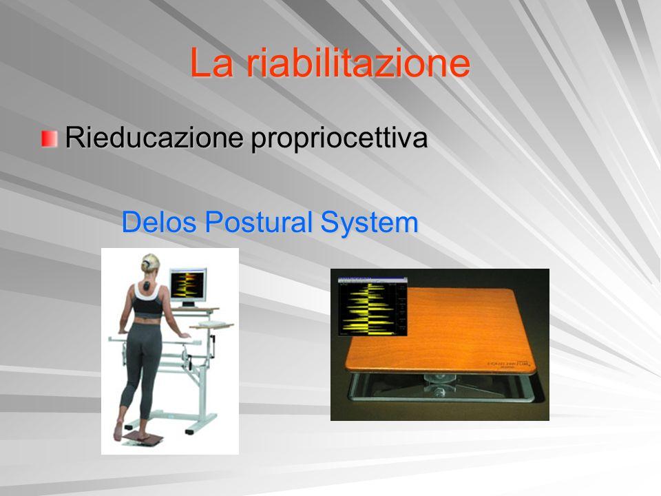 La riabilitazione Rieducazione propriocettiva Delos Postural System Delos Postural System