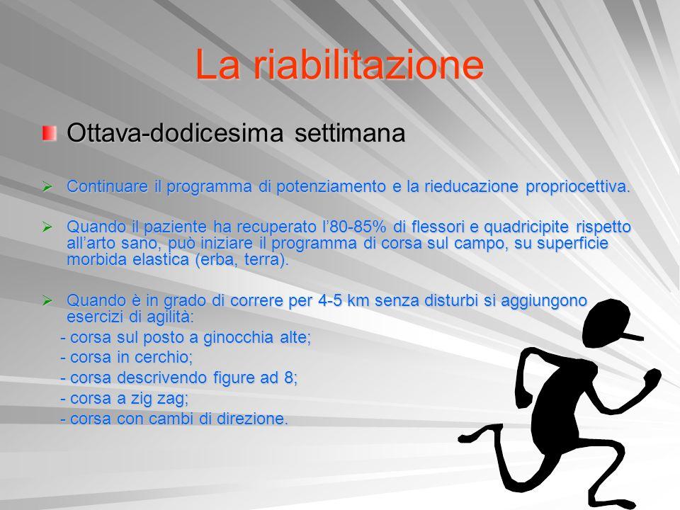 La riabilitazione Ottava-dodicesima settimana Continuare il programma di potenziamento e la rieducazione propriocettiva. Continuare il programma di po