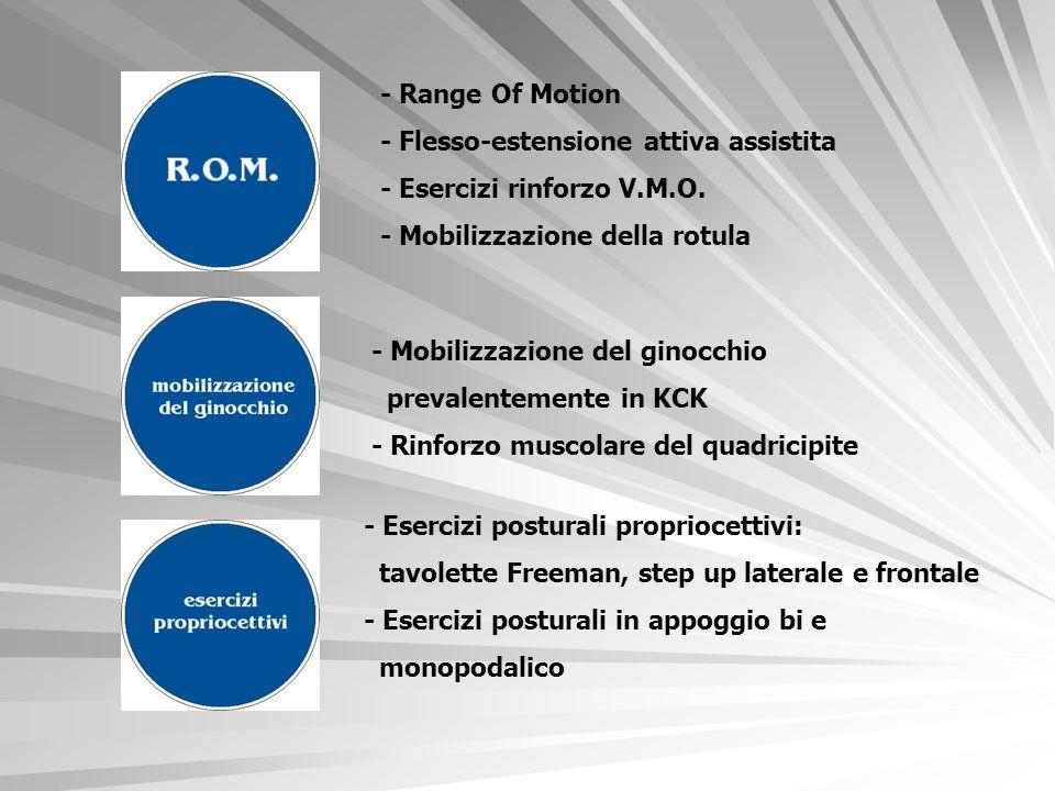 - Range Of Motion - Flesso-estensione attiva assistita - Esercizi rinforzo V.M.O. - Mobilizzazione della rotula - Mobilizzazione del ginocchio prevale