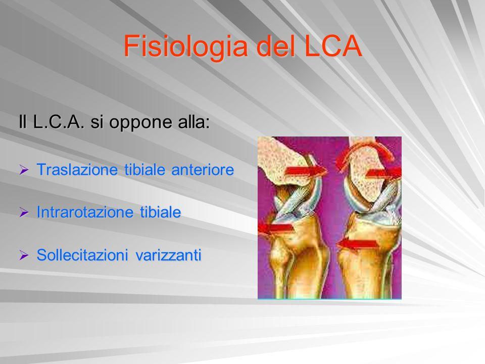 Fisiologia del LCA Il L.C.A. si oppone alla: Traslazione tibiale anteriore Traslazione tibiale anteriore Intrarotazione tibiale Intrarotazione tibiale
