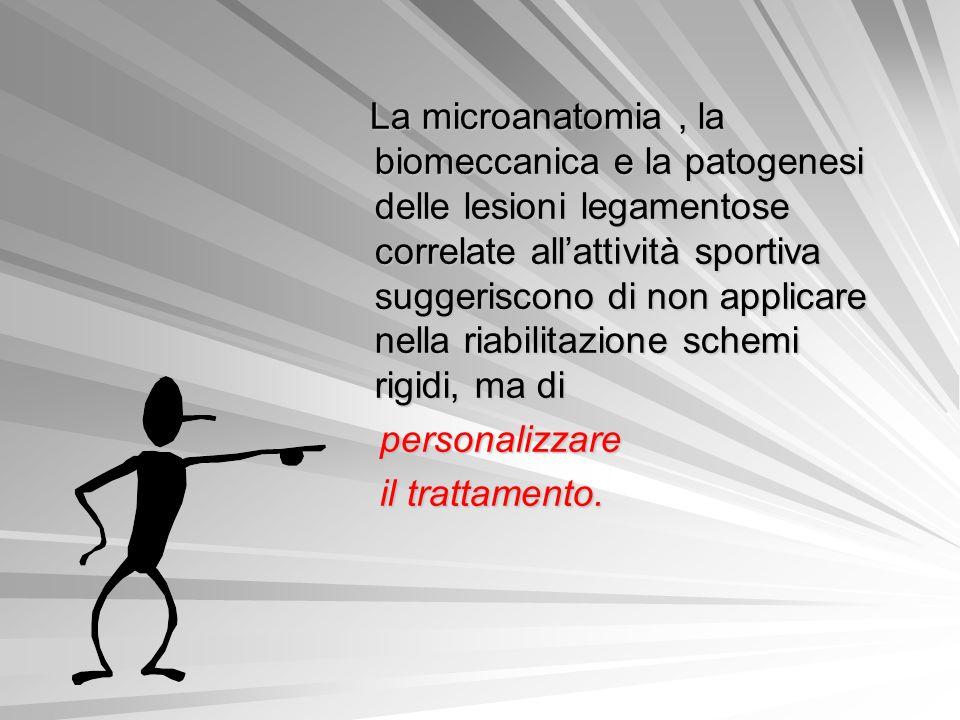 La microanatomia, la biomeccanica e la patogenesi delle lesioni legamentose correlate allattività sportiva suggeriscono di non applicare nella riabili