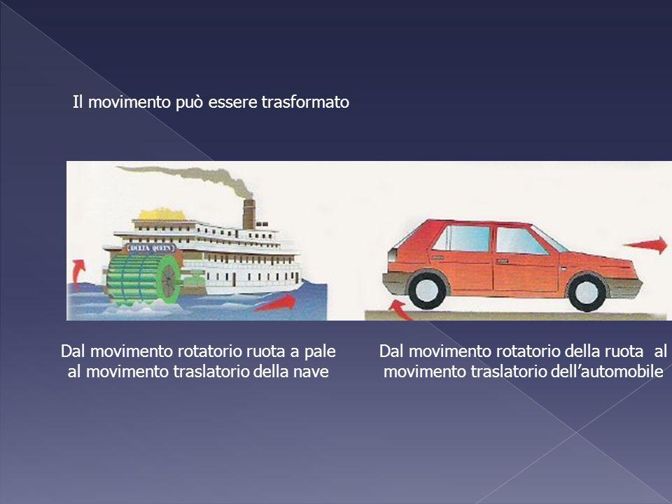 Il movimento può essere trasformato Dal movimento rotatorio ruota a pale al movimento traslatorio della nave Dal movimento rotatorio della ruota al mo