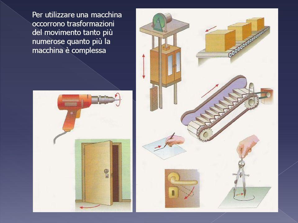 Per utilizzare una macchina occorrono trasformazioni del movimento tanto più numerose quanto più la macchina è complessa