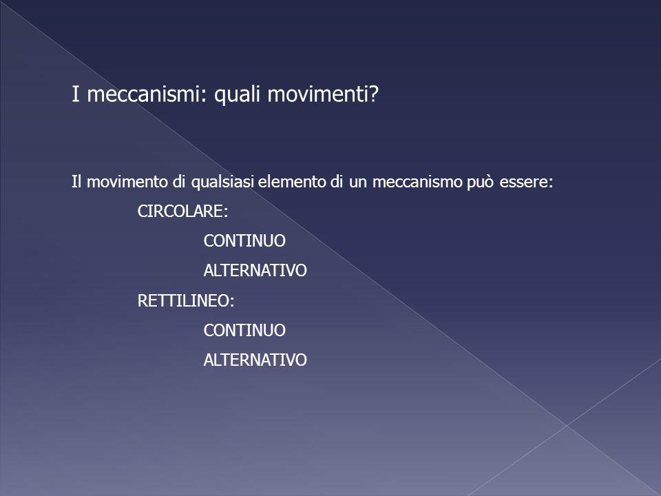 I meccanismi: quali movimenti? Il movimento di qualsiasi elemento di un meccanismo può essere: CIRCOLARE: CONTINUO ALTERNATIVO RETTILINEO: CONTINUO AL