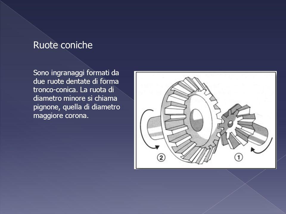 Ruote coniche Sono ingranaggi formati da due ruote dentate di forma tronco-conica. La ruota di diametro minore si chiama pignone, quella di diametro m