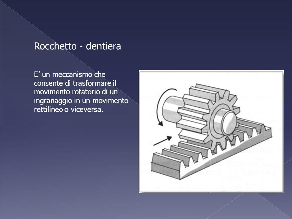 Rocchetto - dentiera E un meccanismo che consente di trasformare il movimento rotatorio di un ingranaggio in un movimento rettilineo o viceversa.