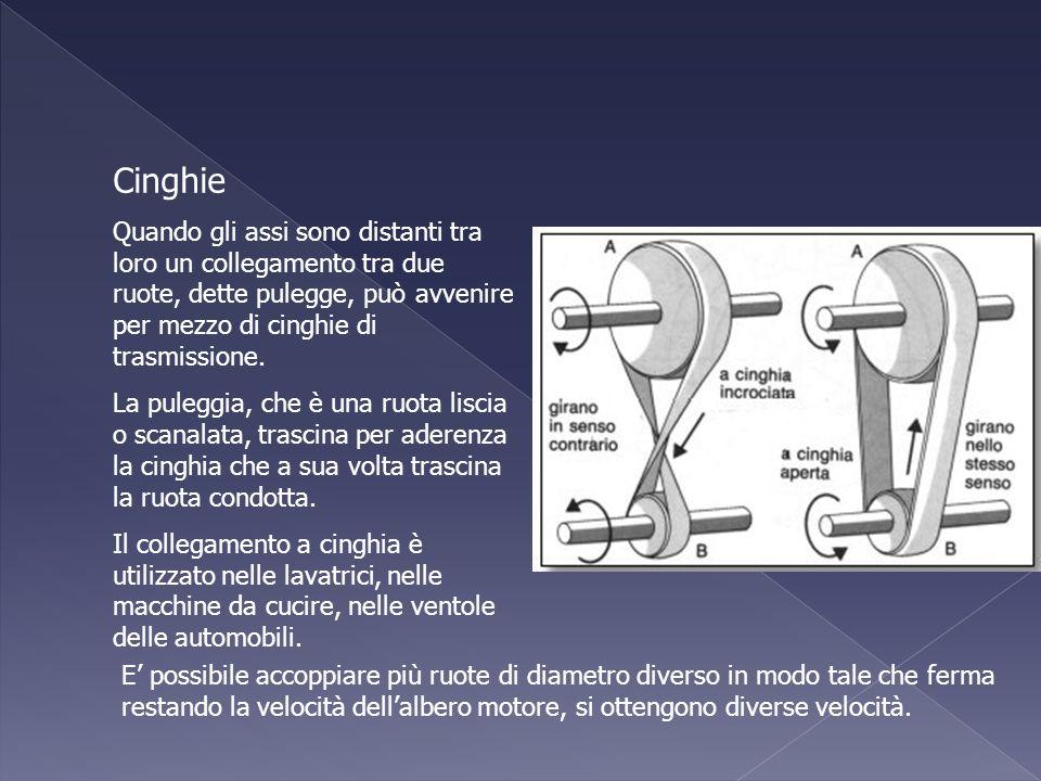 Cinghie Quando gli assi sono distanti tra loro un collegamento tra due ruote, dette pulegge, può avvenire per mezzo di cinghie di trasmissione. La pul