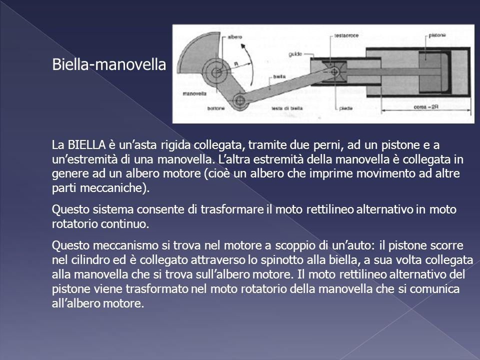 Biella-manovella La BIELLA è unasta rigida collegata, tramite due perni, ad un pistone e a unestremità di una manovella. Laltra estremità della manove