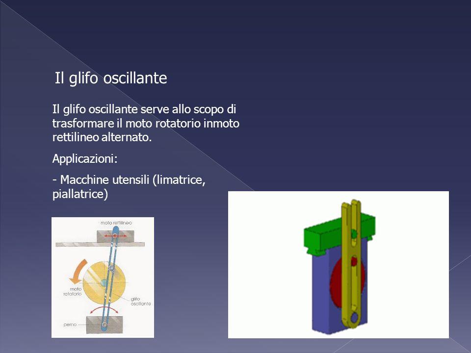 Il glifo oscillante Il glifo oscillante serve allo scopo di trasformare il moto rotatorio inmoto rettilineo alternato. Applicazioni: - Macchine utensi