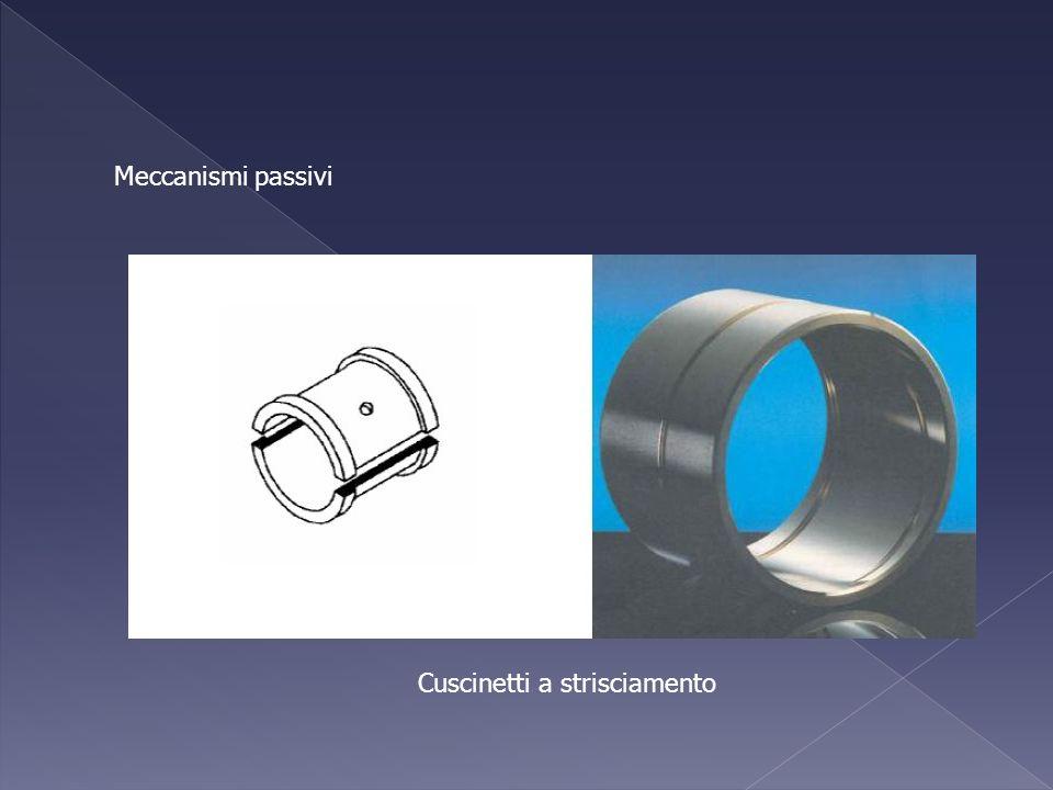 Meccanismi passivi Cuscinetti a strisciamento