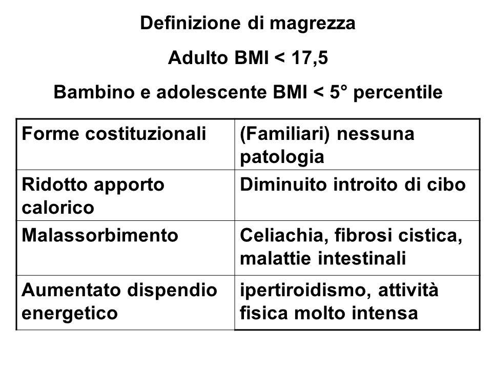 Definizione di magrezza Adulto BMI < 17,5 Bambino e adolescente BMI < 5° percentile Forme costituzionali(Familiari) nessuna patologia Ridotto apporto calorico Diminuito introito di cibo MalassorbimentoCeliachia, fibrosi cistica, malattie intestinali Aumentato dispendio energetico ipertiroidismo, attività fisica molto intensa