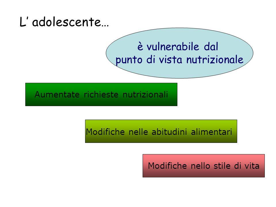 è vulnerabile dal punto di vista nutrizionale Aumentate richieste nutrizionali Modifiche nello stile di vita Modifiche nelle abitudini alimentari L adolescente…