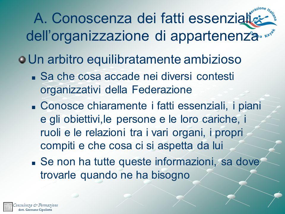 Consulenza & Formazione dott.Germano Cipolletta A.