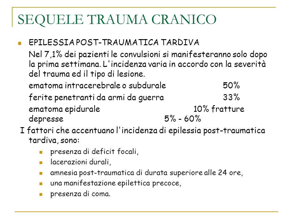 SEQUELE TRAUMA CRANICO EPILESSIA POST-TRAUMATICA TARDIVA Nel 7,1% dei pazienti le convulsioni si manifesteranno solo dopo la prima settimana. L'incide