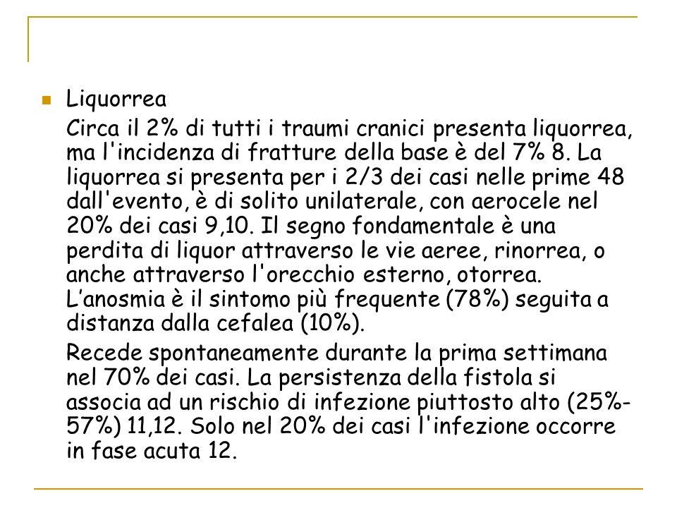 Liquorrea Circa il 2% di tutti i traumi cranici presenta liquorrea, ma l'incidenza di fratture della base è del 7% 8. La liquorrea si presenta per i 2