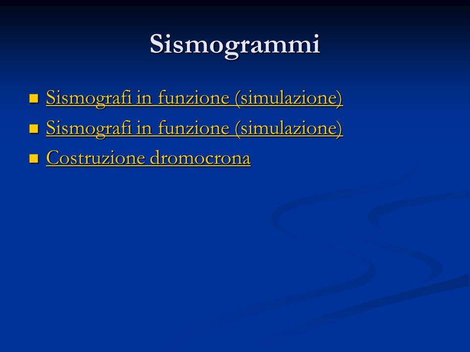 Sismogrammi Sismografi in funzione (simulazione) Sismografi in funzione (simulazione) Sismografi in funzione (simulazione) Sismografi in funzione (sim