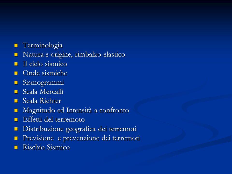 Terminologia Terminologia Natura e origine, rimbalzo elastico Natura e origine, rimbalzo elastico Il ciclo sismico Il ciclo sismico Onde sismiche Onde