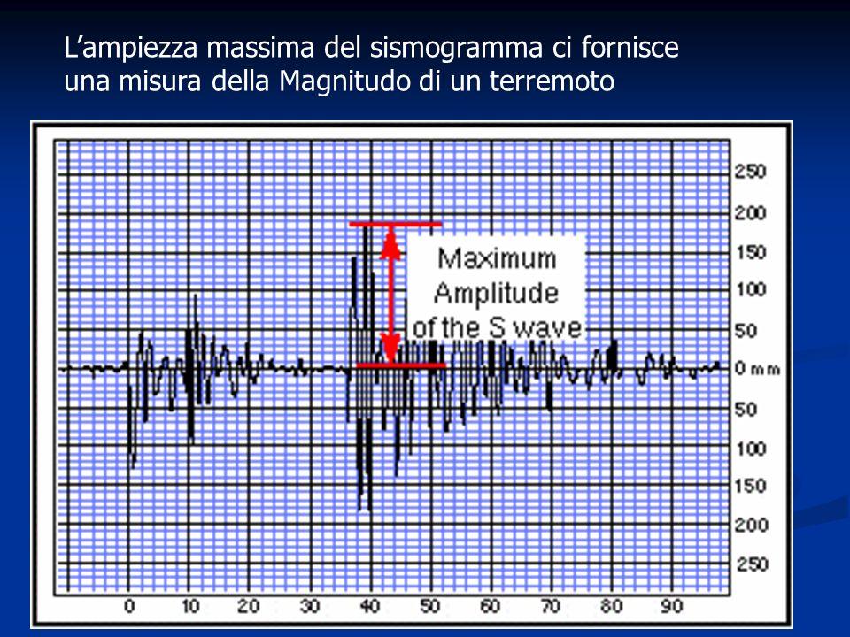 Lampiezza massima del sismogramma ci fornisce una misura della Magnitudo di un terremoto