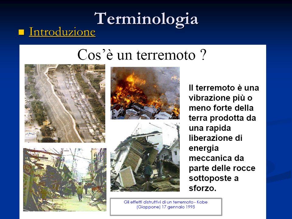 Terminologia Introduzione Introduzione Introduzione