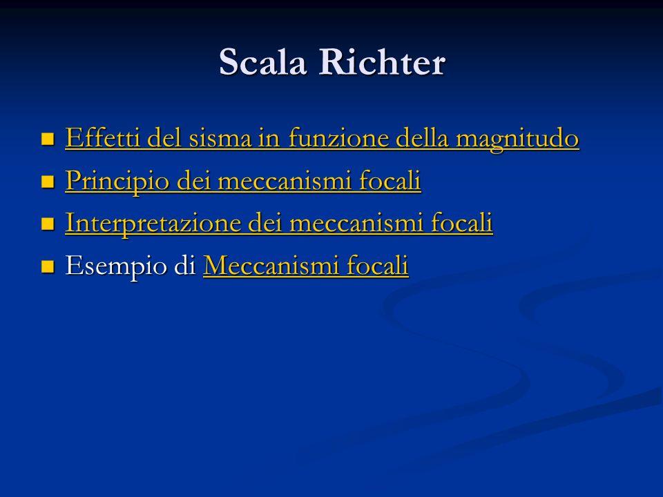 Scala Richter Effetti del sisma in funzione della magnitudo Effetti del sisma in funzione della magnitudo Effetti del sisma in funzione della magnitudo Effetti del sisma in funzione della magnitudo Principio dei meccanismi focali Principio dei meccanismi focali Principio dei meccanismi focali Principio dei meccanismi focali Interpretazione dei meccanismi focali Interpretazione dei meccanismi focali Interpretazione dei meccanismi focali Interpretazione dei meccanismi focali Esempio di Meccanismi focali Esempio di Meccanismi focaliMeccanismi focaliMeccanismi focali