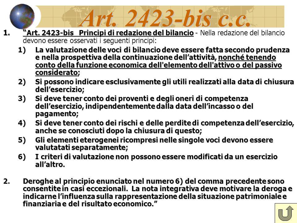 Art. 2423-bis c.c. 1. Art. 2423-bis Principi di redazione del bilancio 1. Art. 2423-bis Principi di redazione del bilancio - Nella redazione del bilan