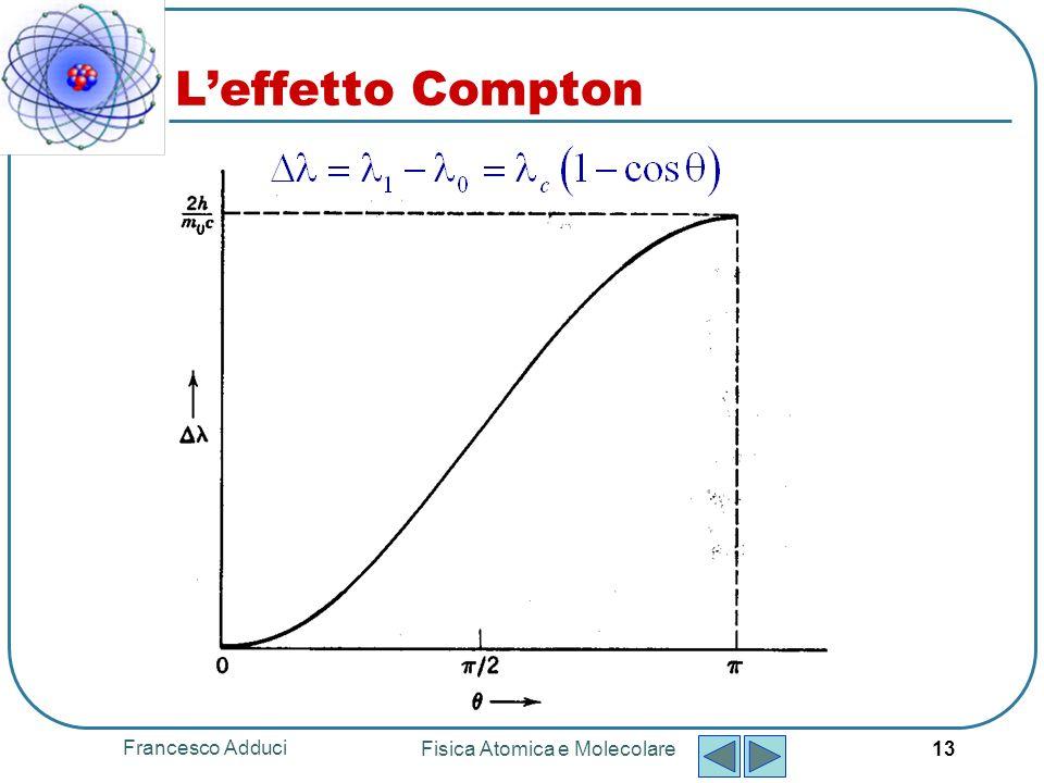 Francesco Adduci Fisica Atomica e Molecolare 13 Leffetto Compton